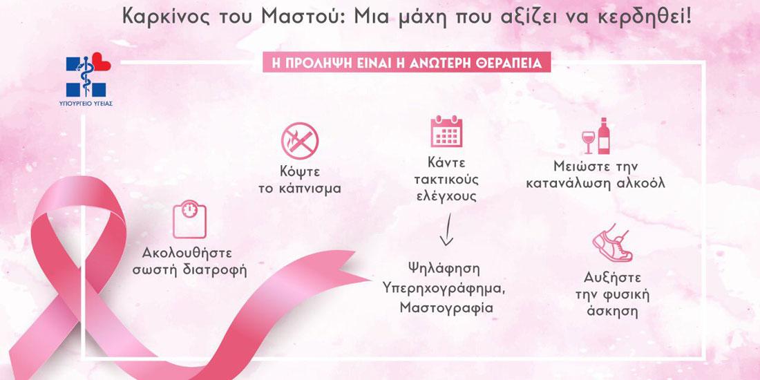 Το μήνυμα και το tweet του υπουργού Υγείας: «θα κερδίσουμε τη μάχη με τον καρκίνο του μαστού»