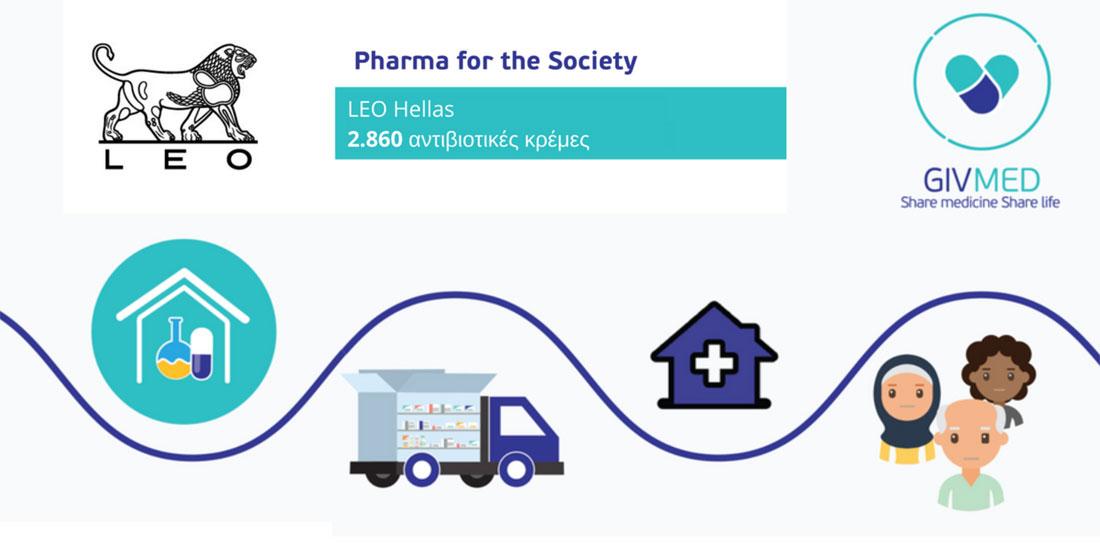 LEO Hellas και GIVMED καλύπτουν τις ετήσιες ανάγκες κοινωφελών οργανισμών σε αντιβιοτικές κρέμες
